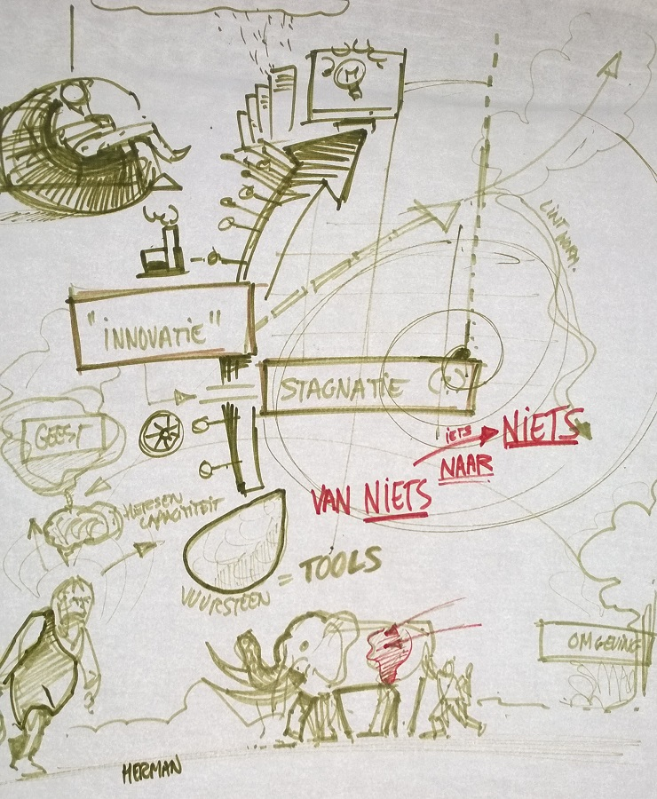 2015 Schets op Dutch Design Week, Eindhoven 24 oktober