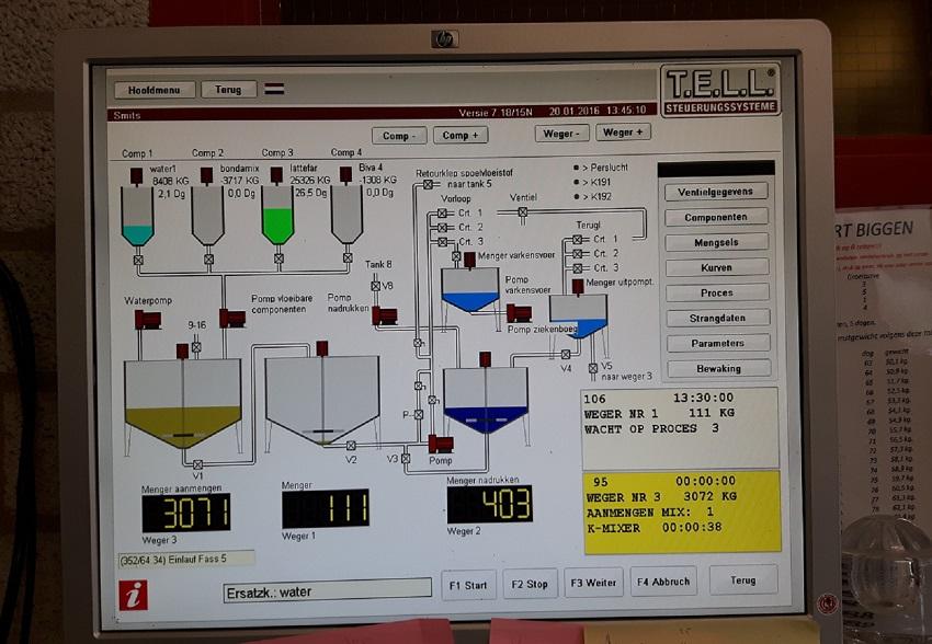 Automatisering Bijproducten Computer Industrie Varkenshouderij Voer